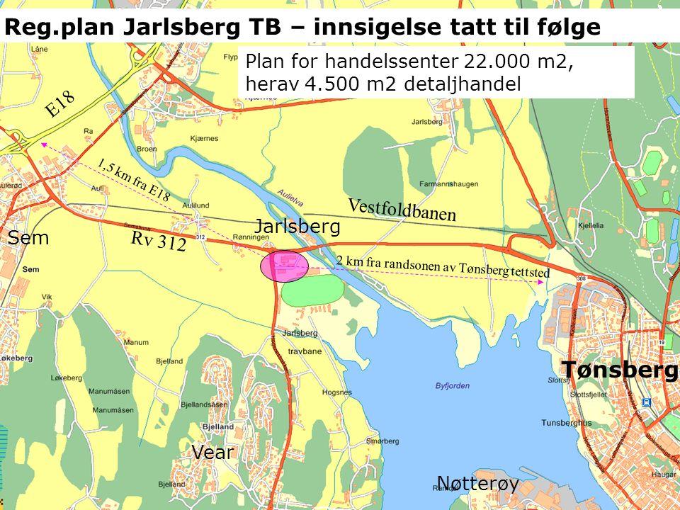31 Miljøverndepartementet 11.12.2008 Ny plandel i PBL 2 km fra randsonen av Tønsberg tettsted Reg.plan Jarlsberg TB – innsigelse tatt til følge Vear Tønsberg Sem E18 Rv 312 Vestfoldbanen 1,5 km fra E18 Plan for handelssenter 22.000 m2, herav 4.500 m2 detaljhandel Eik Jarlsberg Nøtterøy