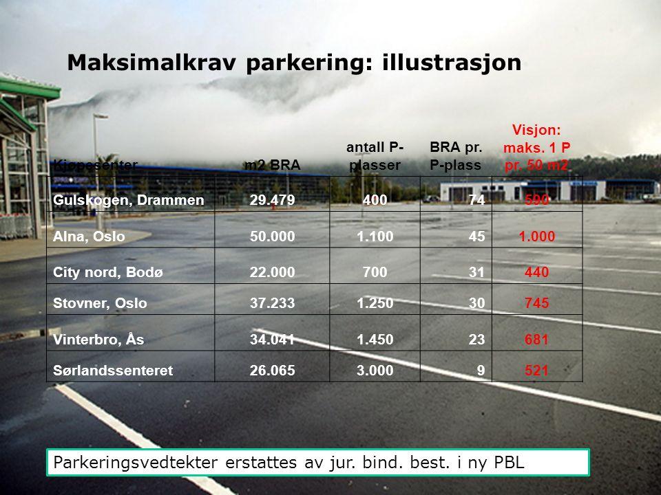 33 Miljøverndepartementet 11.12.2008 Ny plandel i PBL Kjøpesenterm2 BRA antall P- plasser BRA pr.