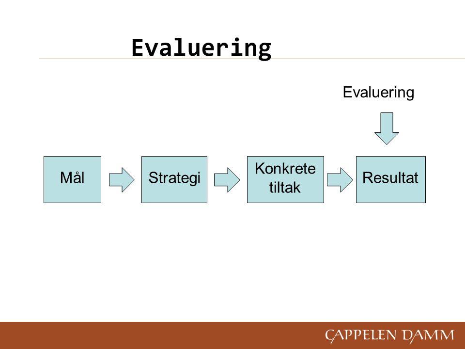 MålStrategi Konkrete tiltak Evaluering Resultat Evaluering