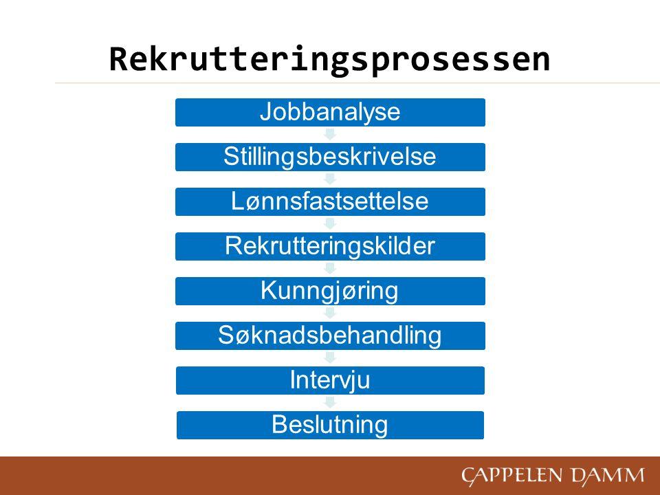 Rekrutteringsprosessen JobbanalyseStillingsbeskrivelseLønnsfastsettelseRekrutteringskilderKunngjøringSøknadsbehandlingIntervjuBeslutning