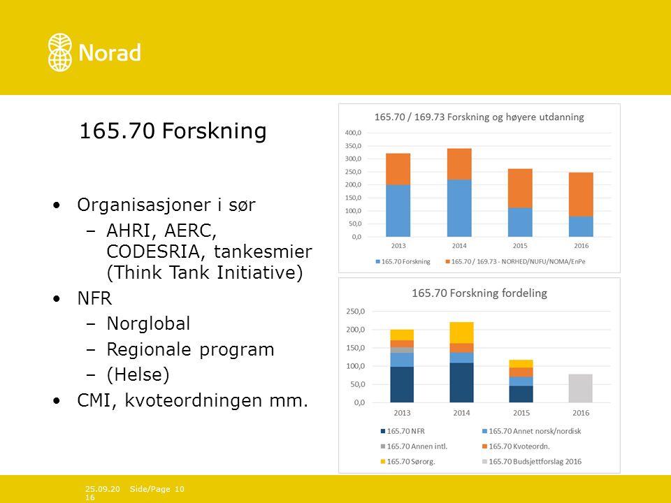 165.70 Forskning Organisasjoner i sør –AHRI, AERC, CODESRIA, tankesmier (Think Tank Initiative) NFR –Norglobal –Regionale program –(Helse) CMI, kvoteordningen mm.