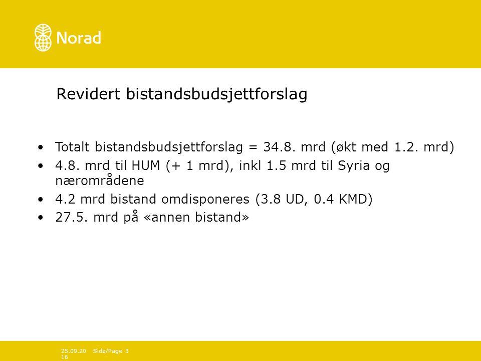 Revidert bistandsbudsjettforslag Totalt bistandsbudsjettforslag = 34.8.