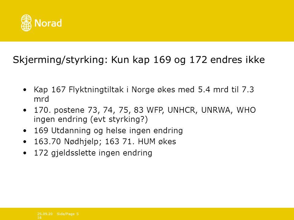Skjerming/styrking: Kun kap 169 og 172 endres ikke Kap 167 Flyktningtiltak i Norge økes med 5.4 mrd til 7.3 mrd 170.