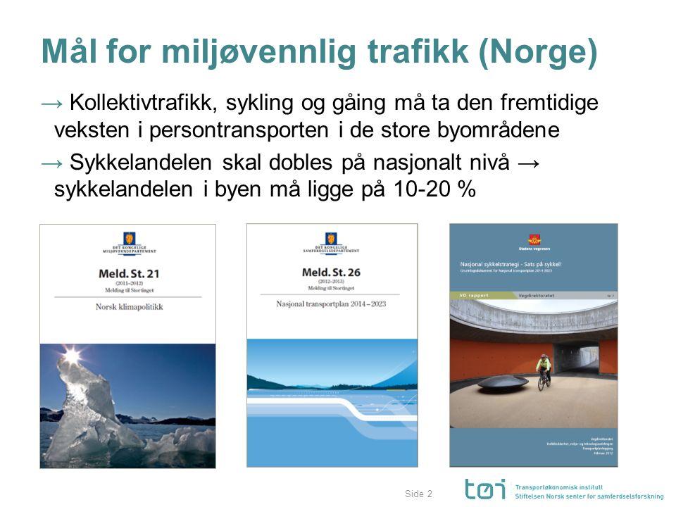 Side Mål for miljøvennlig trafikk (Norge) → Kollektivtrafikk, sykling og gåing må ta den fremtidige veksten i persontransporten i de store byområdene → Sykkelandelen skal dobles på nasjonalt nivå → sykkelandelen i byen må ligge på 10-20 % 2