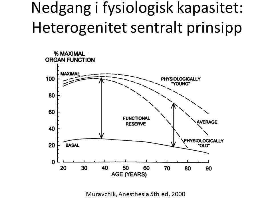 Nedgang i fysiologisk kapasitet: Heterogenitet sentralt prinsipp Muravchik, Anesthesia 5th ed, 2000