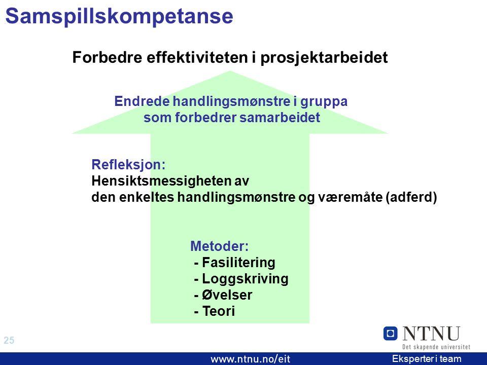 25 EiT 2006/2007 Eksperter i team Samspillskompetanse Refleksjon: Hensiktsmessigheten av den enkeltes handlingsmønstre og væremåte (adferd) Endrede ha