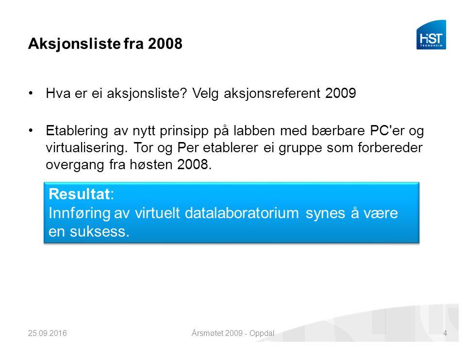 Aksjonsliste fra 2008 Hva er ei aksjonsliste.