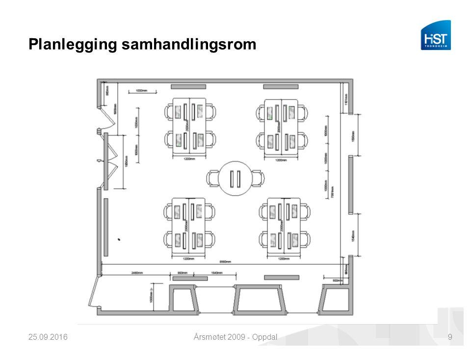 Planlegging samhandlingsrom 25.09.2016Årsmøtet 2009 - Oppdal9
