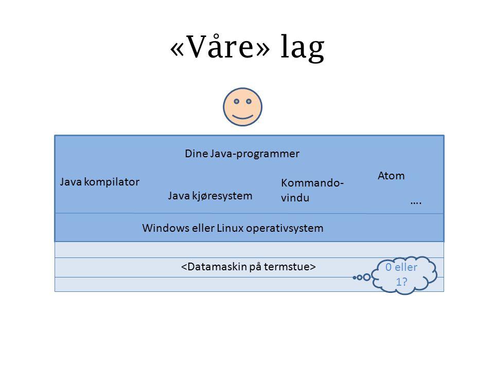 «Våre» lag Windows eller Linux operativsystem Java kompilator Atom …. Java kjøresystem Kommando- vindu Dine Java-programmer 0 eller 1?