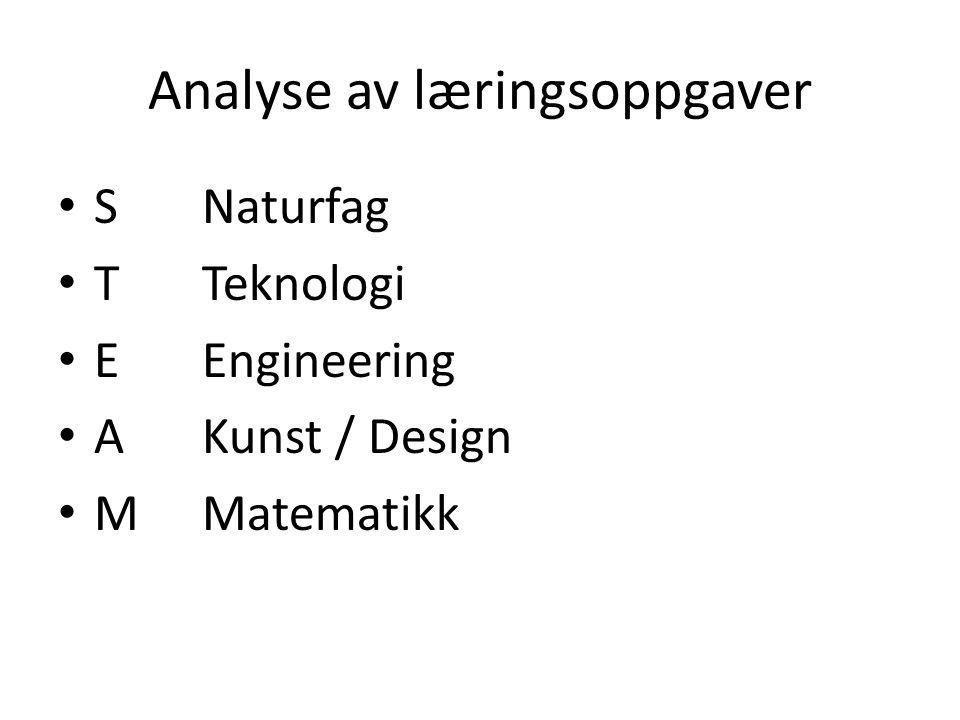 Analyse av læringsoppgaver SNaturfag TTeknologi EEngineering AKunst / Design MMatematikk