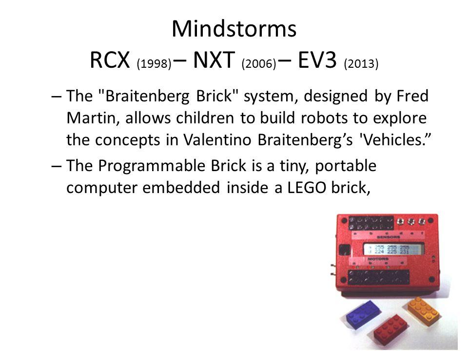 Mindstorms RCX (1998) – NXT (2006) – EV3 (2013) – The
