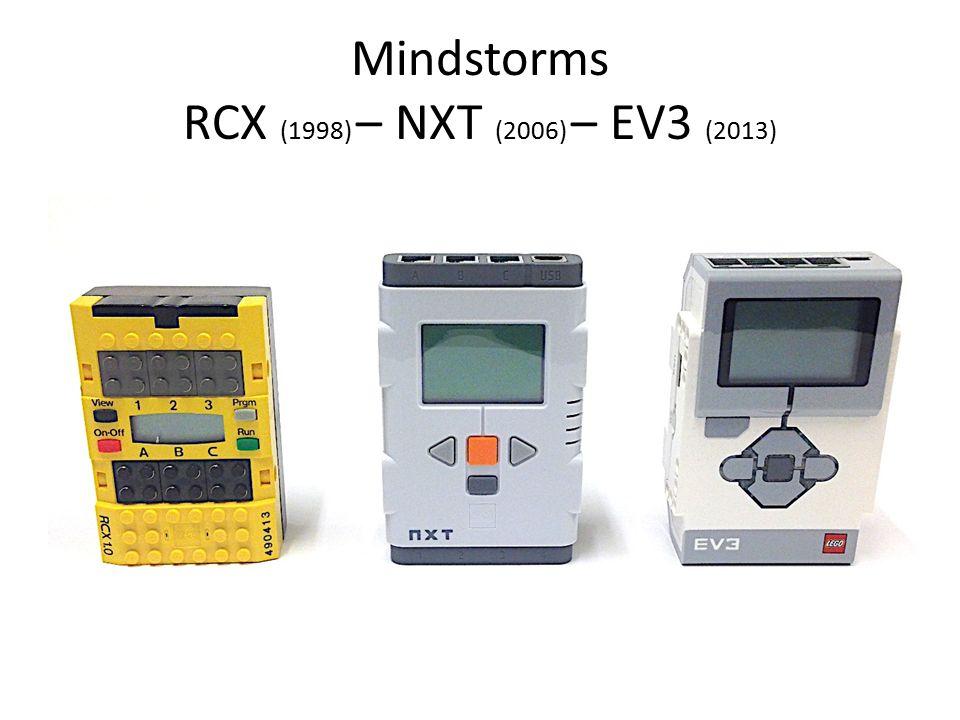 Mindstorms RCX (1998) – NXT (2006) – EV3 (2013)