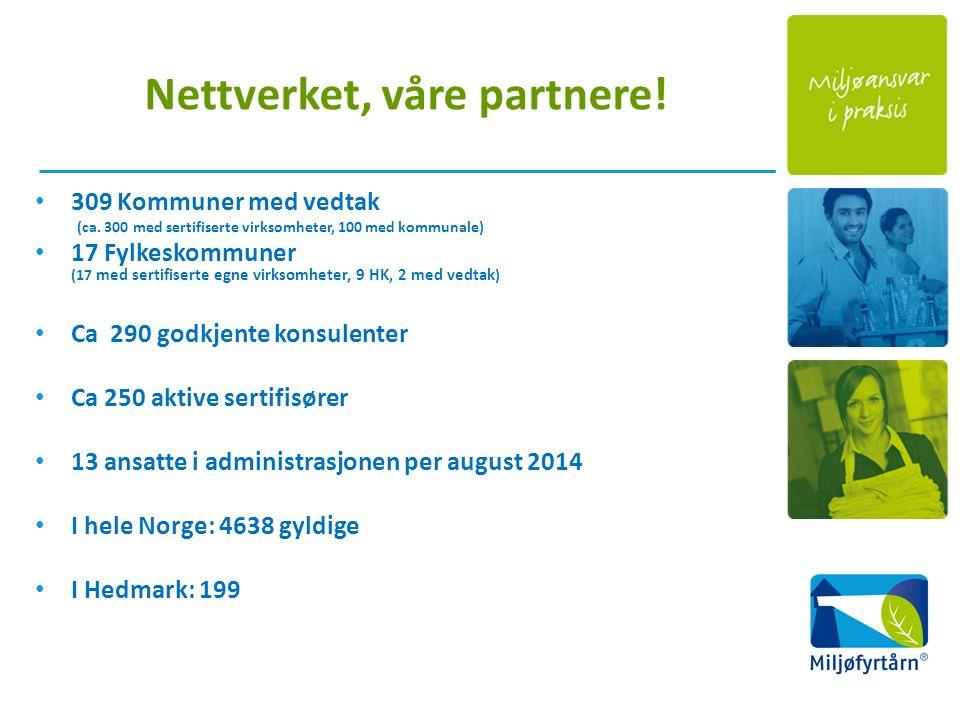 Nettverket, våre partnere. 309 Kommuner med vedtak (ca.