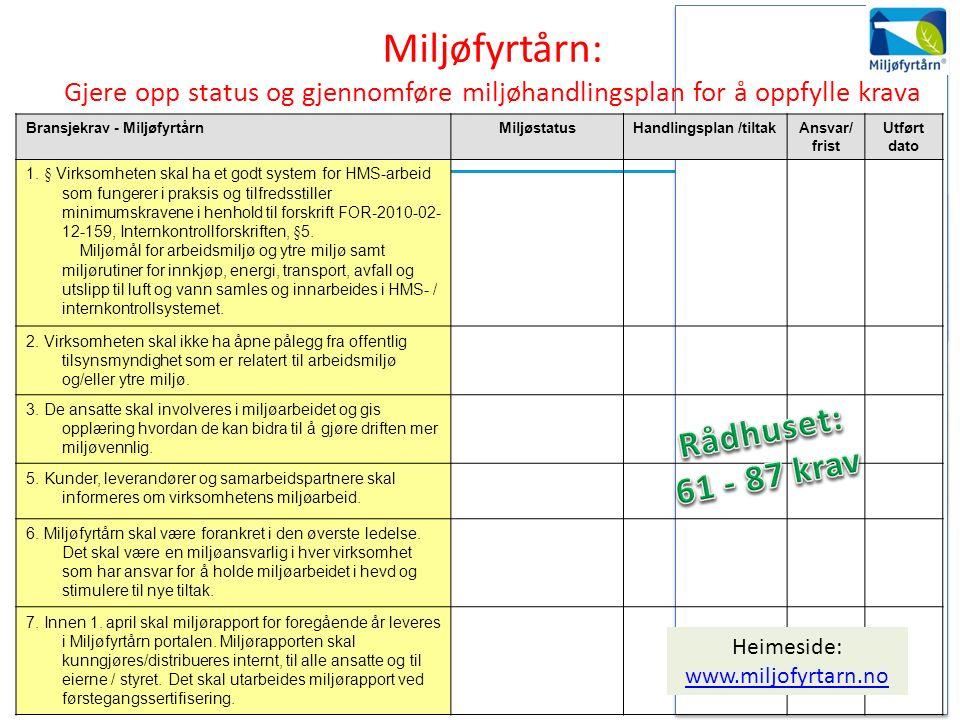 Bransjekrav - MiljøfyrtårnMiljøstatusHandlingsplan /tiltakAnsvar/ frist Utført dato 1.