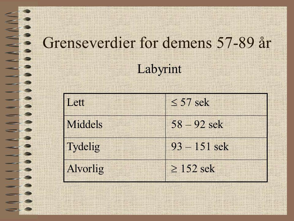 Grenseverdier for demens 57-89 år Labyrint  152 sek Alvorlig 93 – 151 sekTydelig 58 – 92 sekMiddels  57 sek Lett