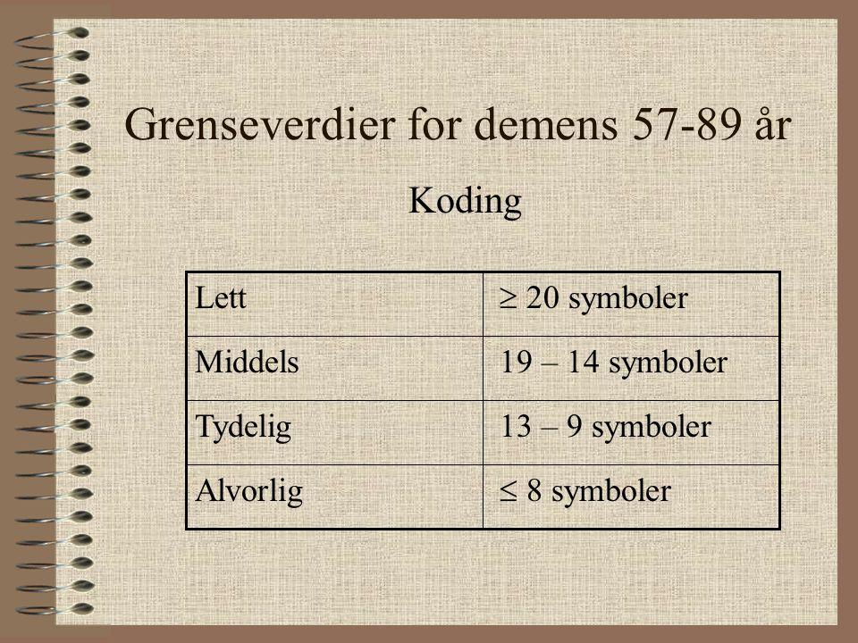 Grenseverdier for demens 57-89 år Koding  8 symboler Alvorlig 13 – 9 symbolerTydelig 19 – 14 symbolerMiddels  20 symboler Lett