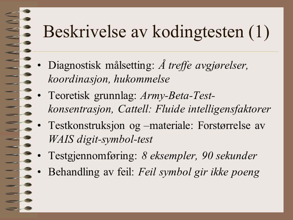 Beskrivelse av kodingtesten (1) Diagnostisk målsetting: Å treffe avgjørelser, koordinasjon, hukommelse Teoretisk grunnlag: Army-Beta-Test- konsentrasjon, Cattell: Fluide intelligensfaktorer Testkonstruksjon og –materiale: Forstørrelse av WAIS digit-symbol-test Testgjennomføring: 8 eksempler, 90 sekunder Behandling av feil: Feil symbol gir ikke poeng