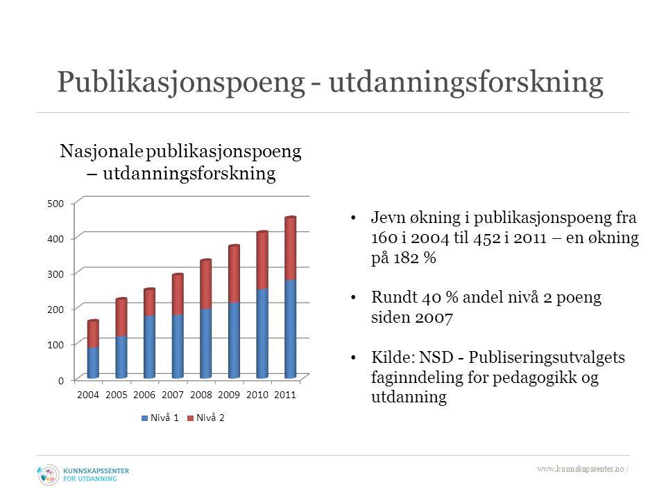 Publikasjonspoeng - utdanningsforskning www.kunnskapssenter.no / Nasjonale publikasjonspoeng – utdanningsforskning Jevn økning i publikasjonspoeng fra