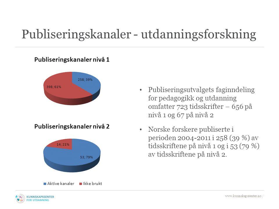 Publiseringskanaler - utdanningsforskning Publiseringsutvalgets faginndeling for pedagogikk og utdanning omfatter 723 tidsskrifter – 656 på nivå 1 og