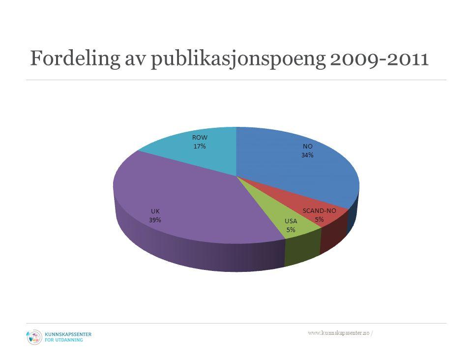 Fordeling av publikasjonspoeng 2009-2011 www.kunnskapssenter.no /