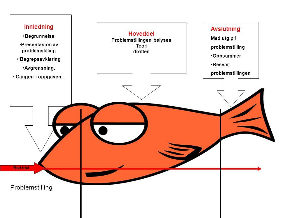 Rød tråd Innledning Begrunnelse Presentasjon av problemstilling Begrepsavklaring Avgrensning.