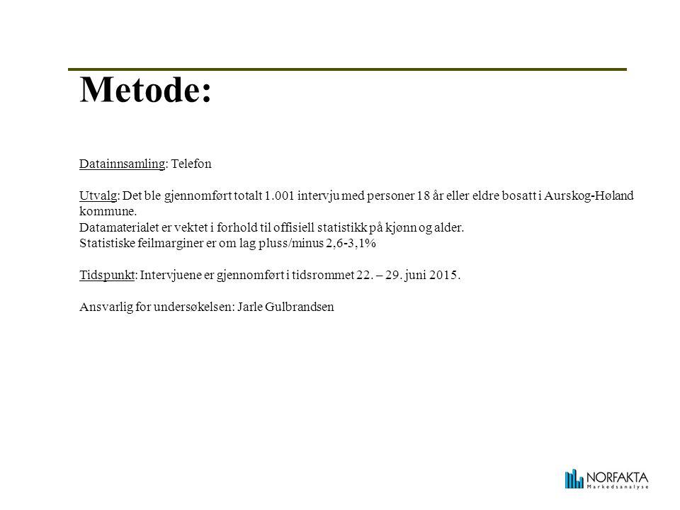 Metode: Datainnsamling: Telefon Utvalg: Det ble gjennomført totalt 1.001 intervju med personer 18 år eller eldre bosatt i Aurskog-Høland kommune.