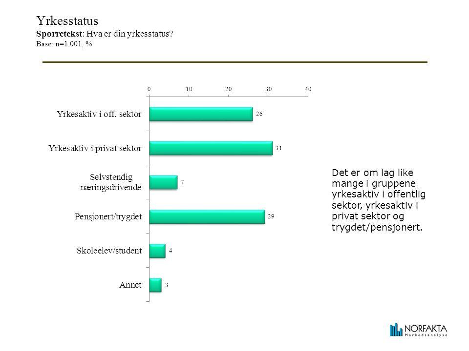 Yrkesstatus Spørretekst: Hva er din yrkesstatus.
