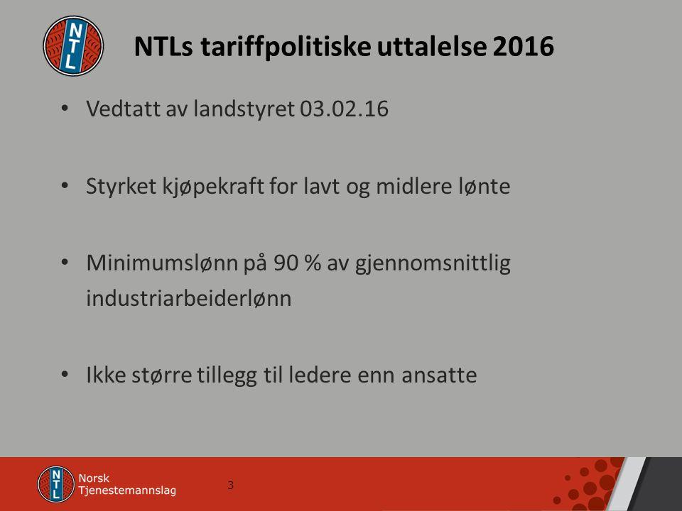 3 NTLs tariffpolitiske uttalelse 2016 Vedtatt av landstyret 03.02.16 Styrket kjøpekraft for lavt og midlere lønte Minimumslønn på 90 % av gjennomsnittlig industriarbeiderlønn Ikke større tillegg til ledere enn ansatte