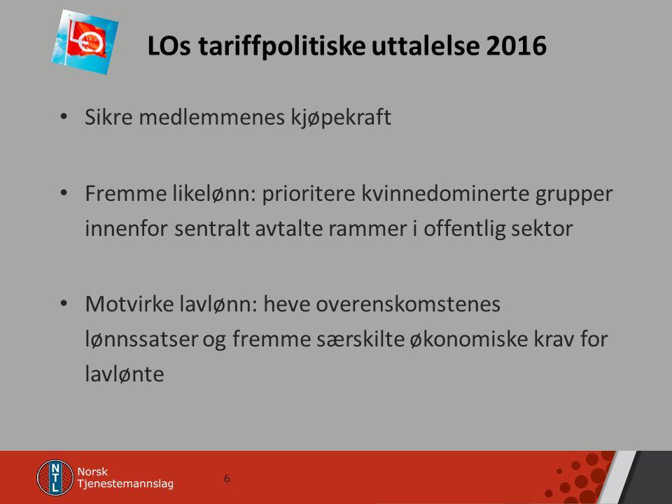 6 LOs tariffpolitiske uttalelse 2016 Sikre medlemmenes kjøpekraft Fremme likelønn: prioritere kvinnedominerte grupper innenfor sentralt avtalte rammer