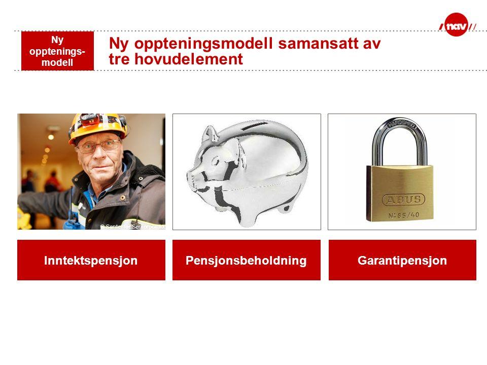 Ny oppteningsmodell samansatt av tre hovudelement InntektspensjonGarantipensjonPensjonsbeholdning © Senter for Seniorpolitikk Ny opptenings- modell