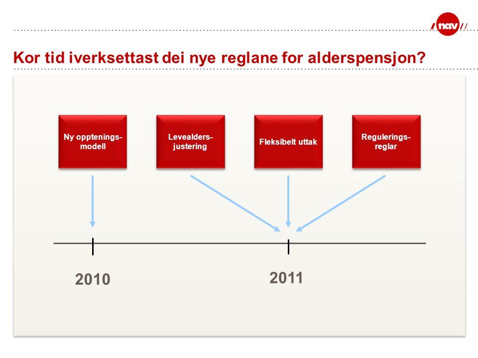 Kor tid iverksettast dei nye reglane for alderspensjon? 2011 2010 Ny opptenings- modell Ny opptenings- modell Levealders- justering Levealders- juster