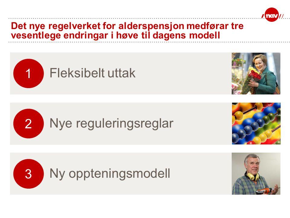 Det nye regelverket for alderspensjon medførar tre vesentlege endringar i høve til dagens modell Ny oppteningsmodell 3 Nye reguleringsreglar 2 Fleksib