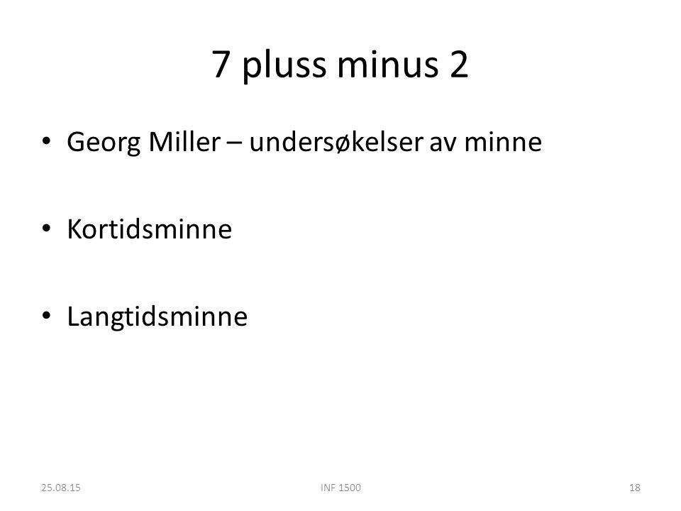 7 pluss minus 2 Georg Miller – undersøkelser av minne Kortidsminne Langtidsminne 25.08.15INF 150018