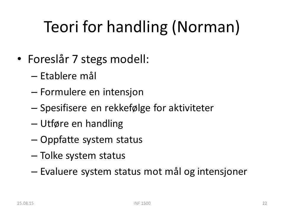 Teori for handling (Norman) Foreslår 7 stegs modell: – Etablere mål – Formulere en intensjon – Spesifisere en rekkefølge for aktiviteter – Utføre en handling – Oppfatte system status – Tolke system status – Evaluere system status mot mål og intensjoner 25.08.15INF 150022
