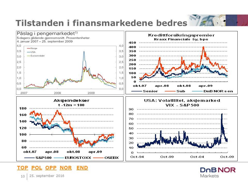 10 TOPTOP POL OPP NOR ENDPOLOPPNOREND 25. september 2016 Tilstanden i finansmarkedene bedres