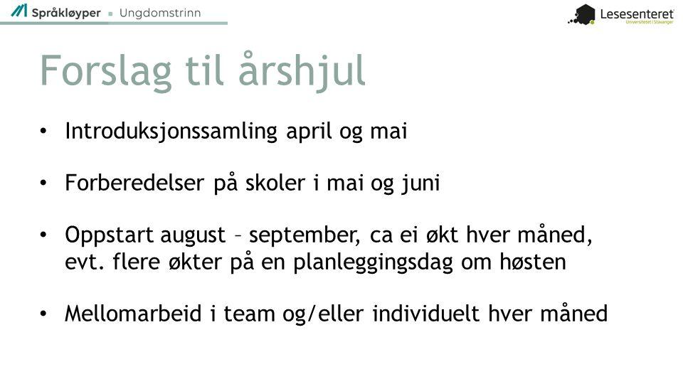 Introduksjonssamling april og mai Forberedelser på skoler i mai og juni Oppstart august – september, ca ei økt hver måned, evt.