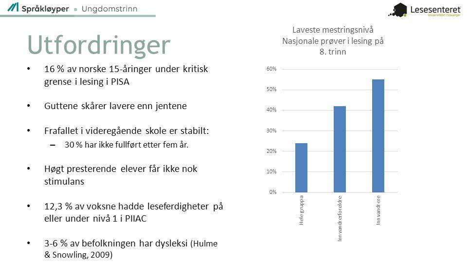 Utfordringer 16 % av norske 15-åringer under kritisk grense i lesing i PISA Guttene skårer lavere enn jentene Frafallet i videregående skole er stabilt: – 30 % har ikke fullført etter fem år.