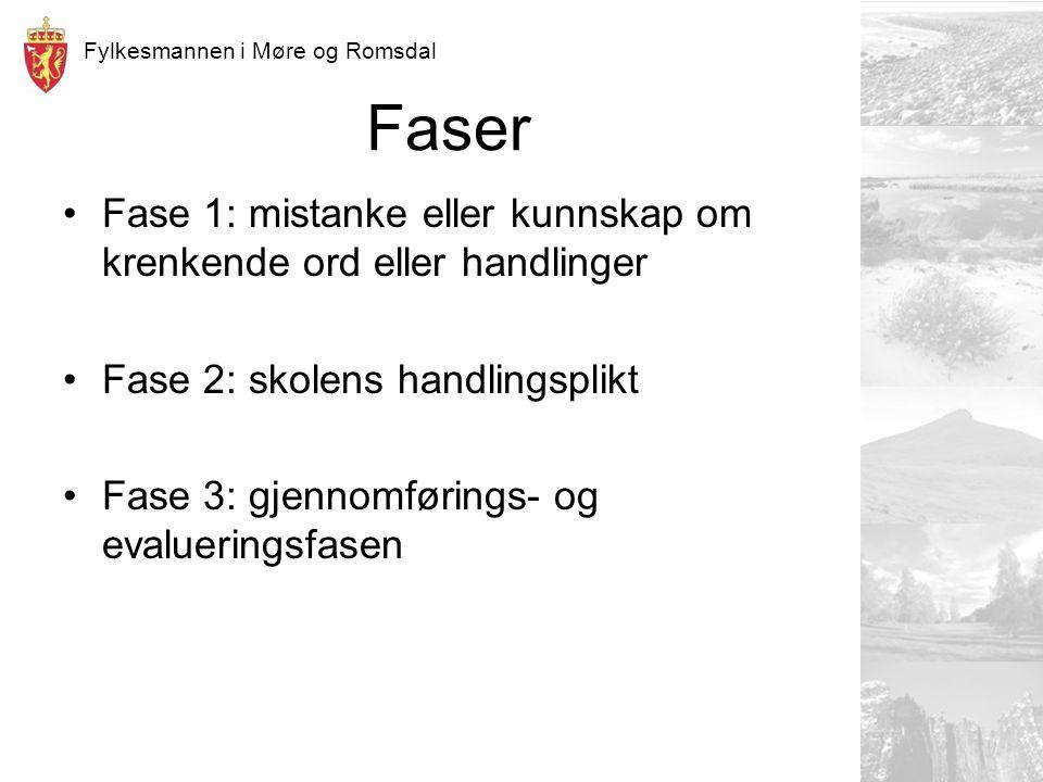 Fylkesmannen i Møre og Romsdal Faser Fase 1: mistanke eller kunnskap om krenkende ord eller handlinger Fase 2: skolens handlingsplikt Fase 3: gjennomførings- og evalueringsfasen