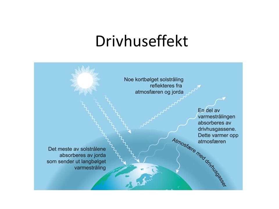 Atmosfæren er som et drivhus Atmosfæren er veldig viktig.