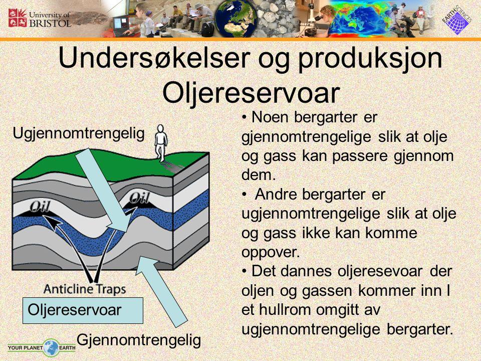 Undersøkelser og produksjon Oljereservoar Noen bergarter er gjennomtrengelige slik at olje og gass kan passere gjennom dem. Andre bergarter er ugjenno