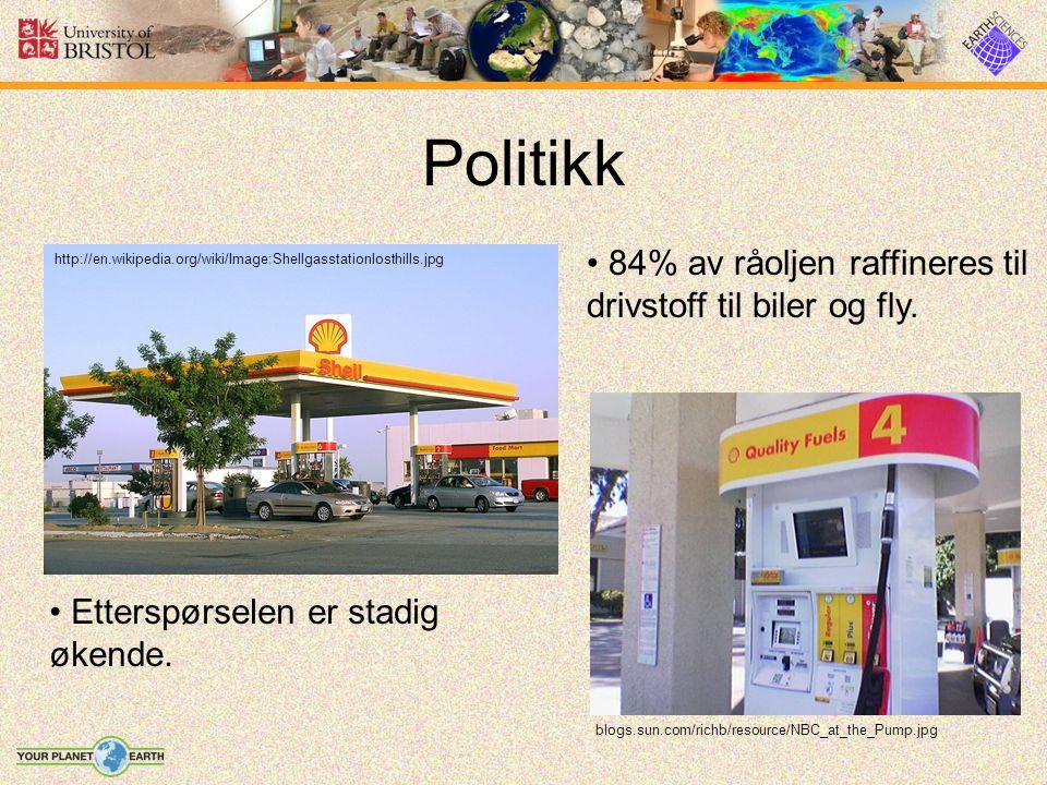 Politikk 84% av råoljen raffineres til drivstoff til biler og fly. Etterspørselen er stadig økende. http://en.wikipedia.org/wiki/Image:Shellgasstation