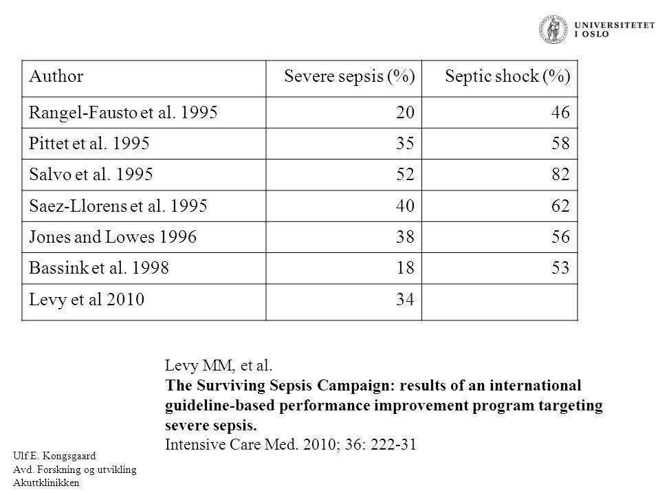 Ulf E. Kongsgaard Radiumhospitalet AuthorSevere sepsis (%)Septic shock (%) Rangel-Fausto et al.