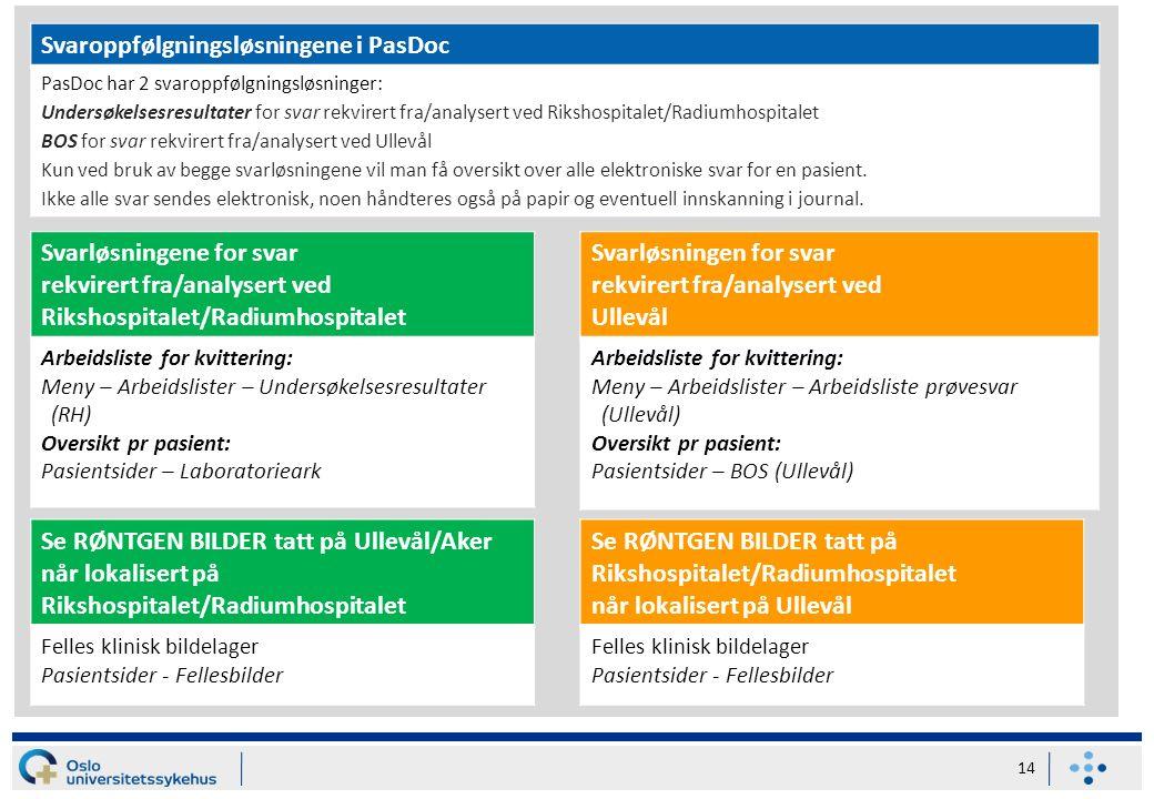 14 Svarløsningene for svar rekvirert fra/analysert ved Rikshospitalet/Radiumhospitalet Arbeidsliste for kvittering: Meny – Arbeidslister – Undersøkelsesresultater (RH) Oversikt pr pasient: Pasientsider – Laboratorieark Svaroppfølgningsløsningene i PasDoc PasDoc har 2 svaroppfølgningsløsninger: Undersøkelsesresultater for svar rekvirert fra/analysert ved Rikshospitalet/Radiumhospitalet BOS for svar rekvirert fra/analysert ved Ullevål Kun ved bruk av begge svarløsningene vil man få oversikt over alle elektroniske svar for en pasient.