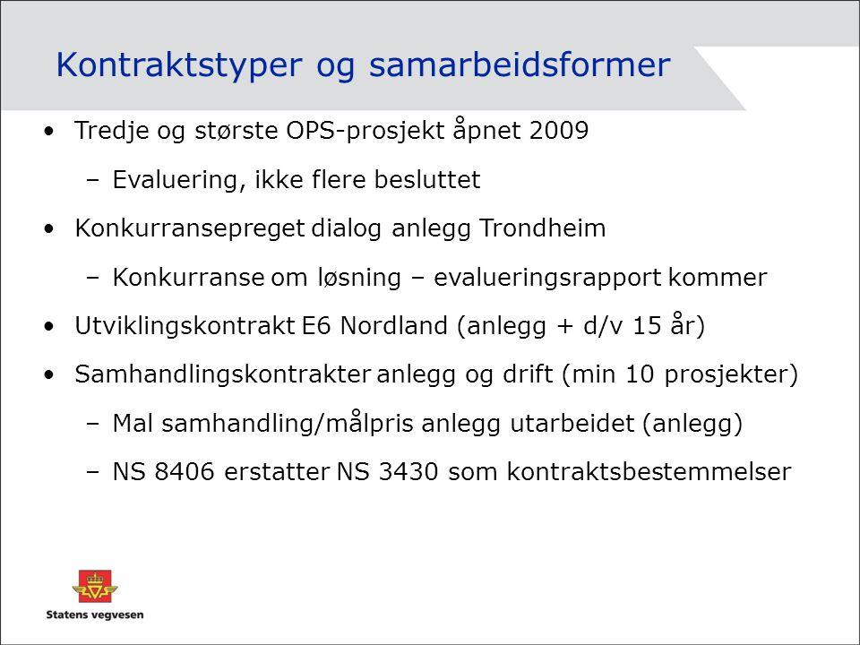 Kontraktstyper og samarbeidsformer Tredje og største OPS-prosjekt åpnet 2009 –Evaluering, ikke flere besluttet Konkurransepreget dialog anlegg Trondheim –Konkurranse om løsning – evalueringsrapport kommer Utviklingskontrakt E6 Nordland (anlegg + d/v 15 år) Samhandlingskontrakter anlegg og drift (min 10 prosjekter) –Mal samhandling/målpris anlegg utarbeidet (anlegg) –NS 8406 erstatter NS 3430 som kontraktsbestemmelser