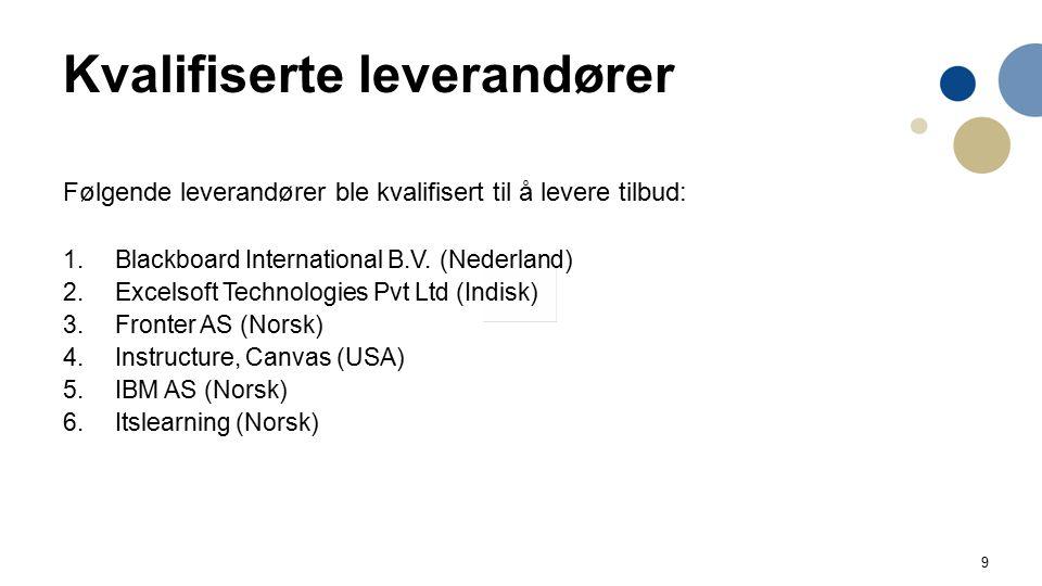 9 Kvalifiserte leverandører Følgende leverandører ble kvalifisert til å levere tilbud: 1.Blackboard International B.V. (Nederland) 2.Excelsoft Technol