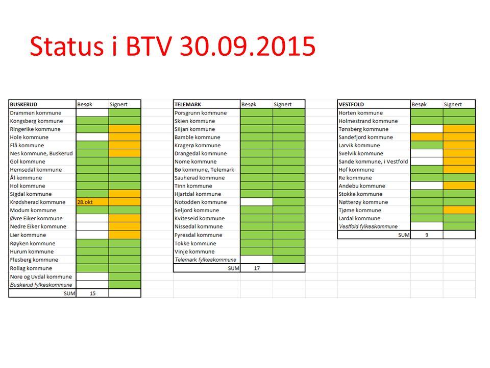 Status i BTV 30.09.2015