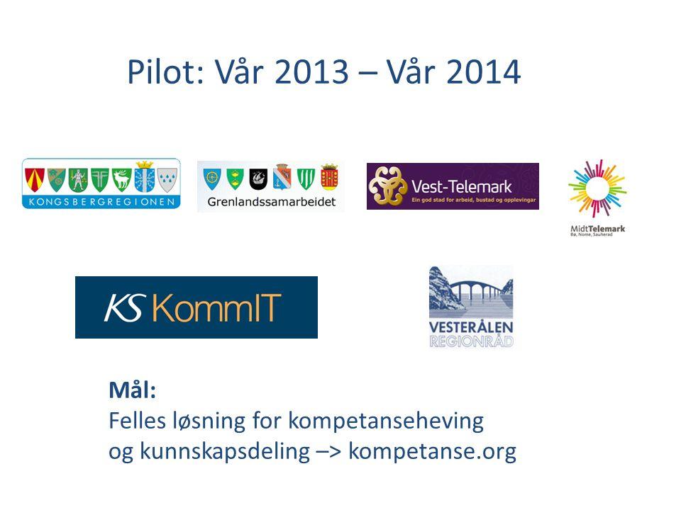 Pilot: Vår 2013 – Vår 2014 Mål: Felles løsning for kompetanseheving og kunnskapsdeling –> kompetanse.org