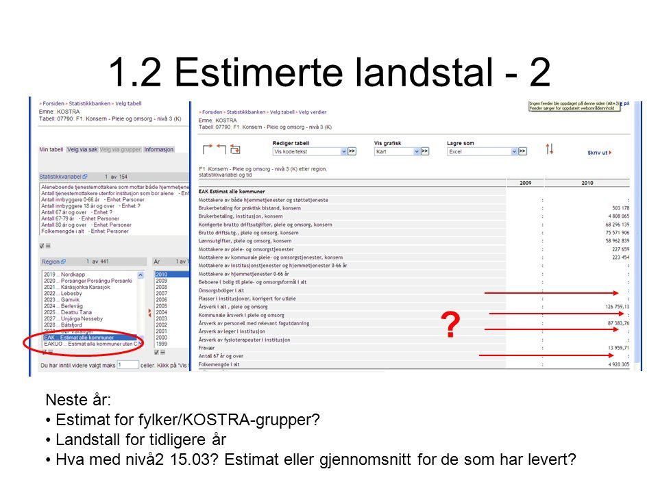 1.2 Estimerte landstal - 2 Neste år: Estimat for fylker/KOSTRA-grupper.