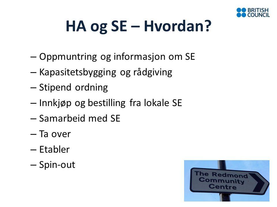 HA og SE – Hvordan.