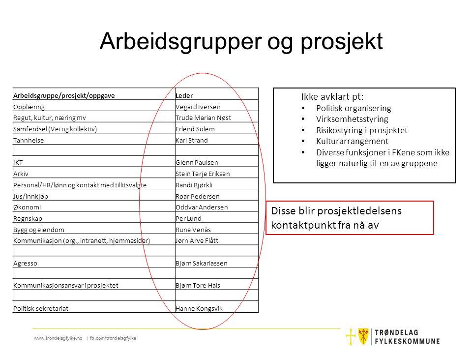 www.trondelagfylke.no | fb.com/trondelagfylke Arbeidsgrupper og prosjekt Arbeidsgruppe/prosjekt/oppgaveLeder OpplæringVegard Iversen Regut, kultur, næ